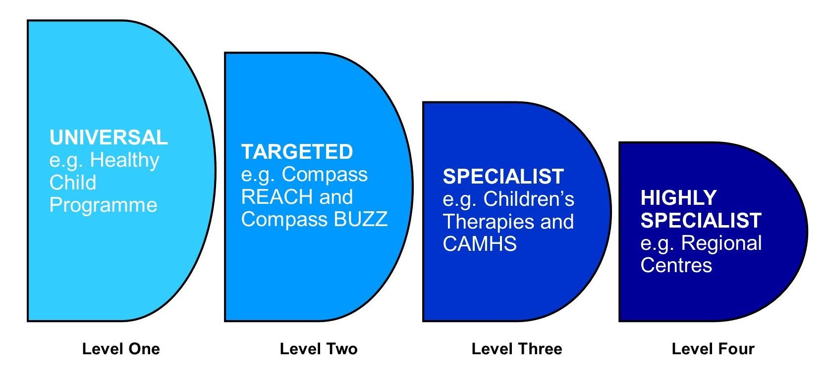 CYP_diagram