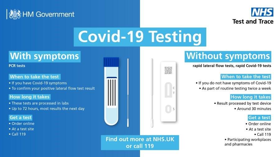 COVID_testing